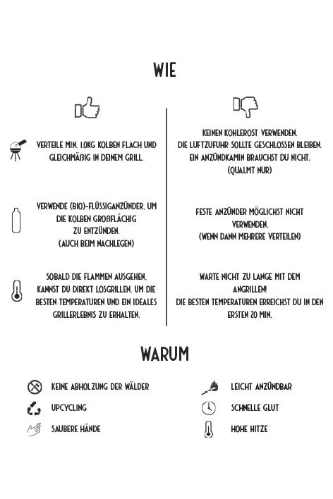 Kolbenglut Grillanleitung | Kolbenglut How to
